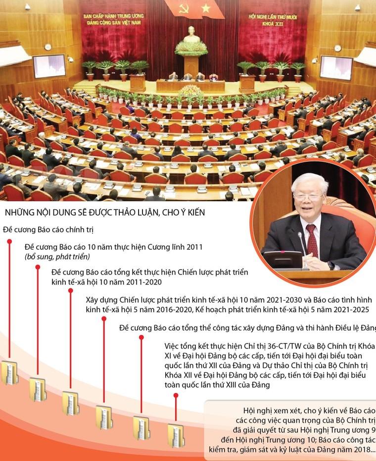 Trung ương thảo luận Chiến lược phát triển đất nước ảnh 3