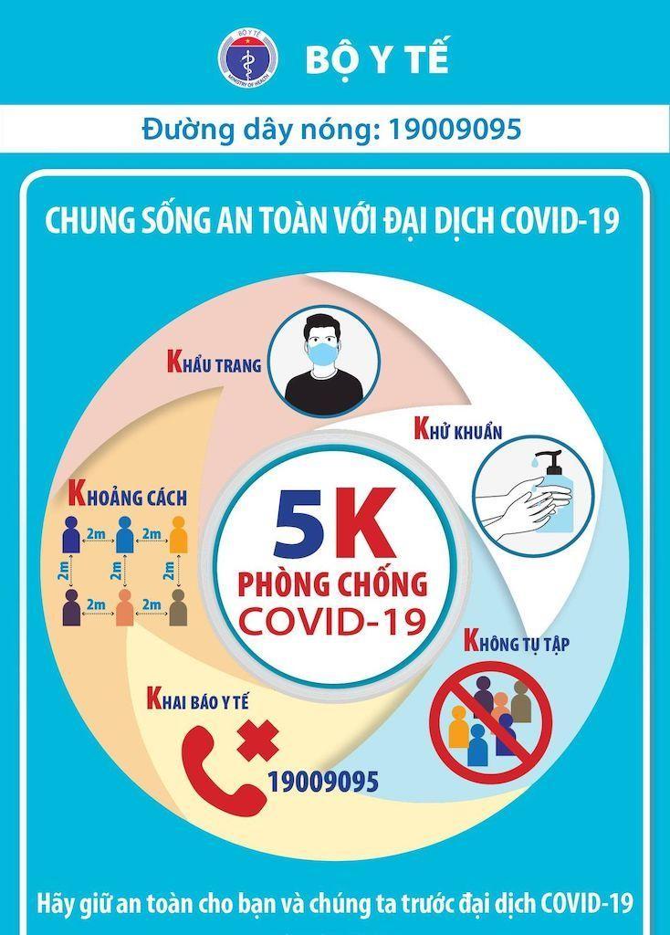 Chiều 3/5: Việt Nam ghi nhận 19 ca mắc mới COVID-19, trong đó có 10 ca trong nước ảnh 1
