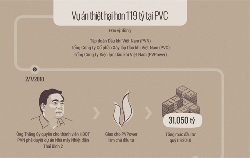 VKS: Ông Đinh La Thăng không có tình tiết giảm nhẹ mới ảnh 2