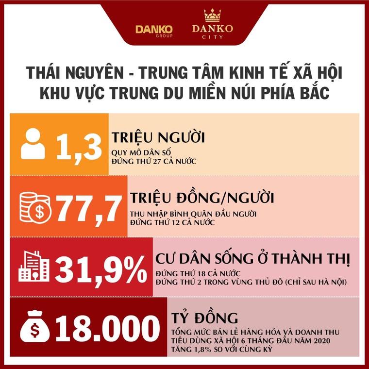 Homevina Group và bước đi chiến lược tại Thái Nguyên ảnh 1