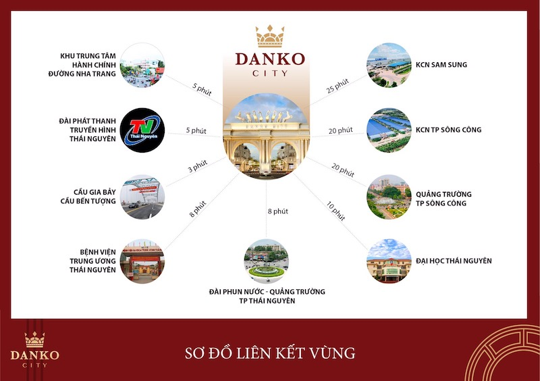 Danko City Thái Nguyên – Vượng khí dồi dào từ vị trí 'tam cận đắc lộc' ảnh 1