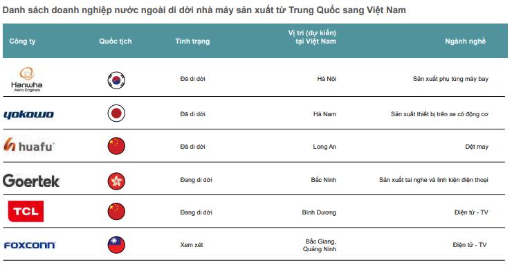 Hà Nam - 'Ngôi sao' mới nổi trong thu hút FDI ảnh 1