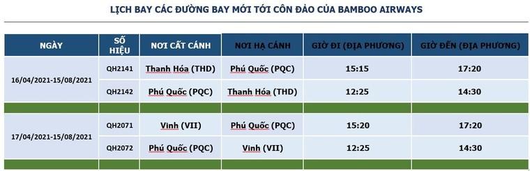 Bamboo Airways mở mới và tái khai thác đường bay Phú Quốc đi Vinh và Thanh Hóa ảnh 1