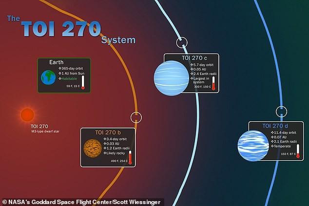 Phát hiện bản sao loại hiếm của trái đất ảnh 2