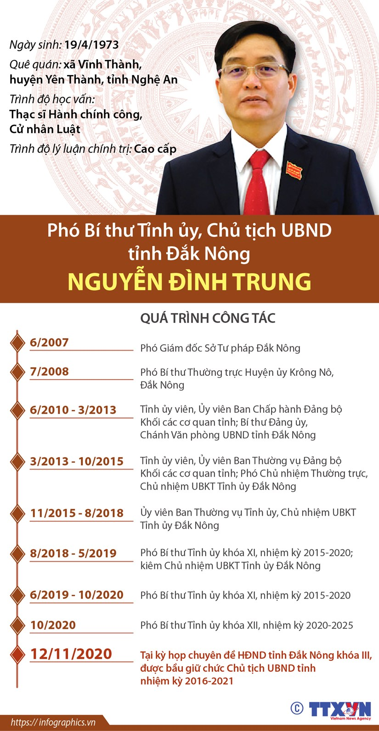 7 tân Chủ tịch UBND tỉnh được bầu tuần qua gồm những ai? ảnh 7
