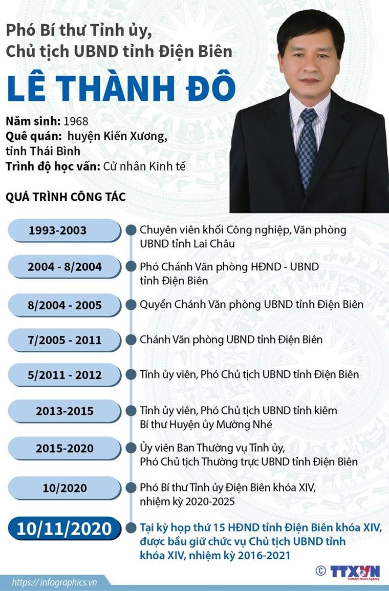 7 tân Chủ tịch UBND tỉnh được bầu tuần qua gồm những ai? ảnh 4