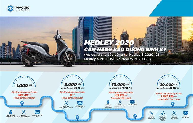 Piaggio Việt Nam giới thiệu ưu mới dành cho khách hàng mua xe Piaggio Medley 2020 ảnh 4