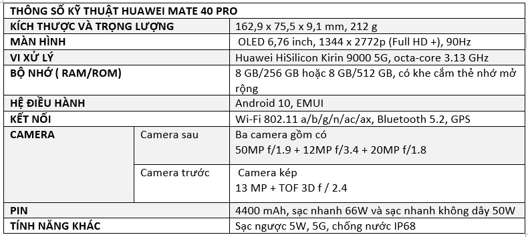 Những đánh giá đầu tiên về Huawei Mate 40 Pro ảnh 4