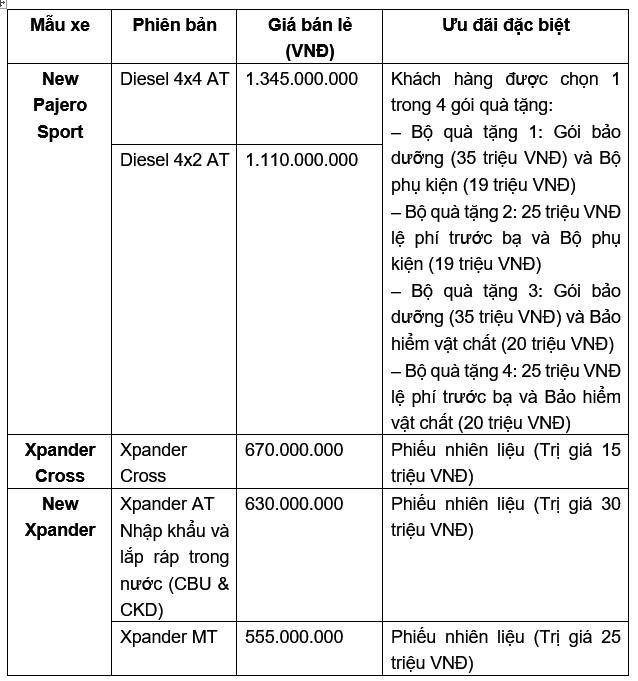 Mitsubishi triển khai chương trình ưu đãi hấp dẫn trong tháng 05/2021 ảnh 1