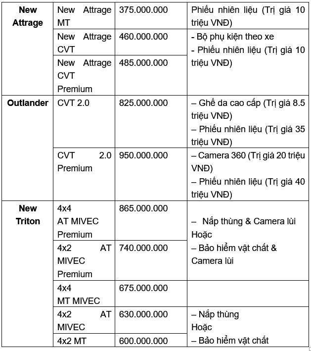 Mitsubishi triển khai chương trình ưu đãi hấp dẫn trong tháng 05/2021 ảnh 2