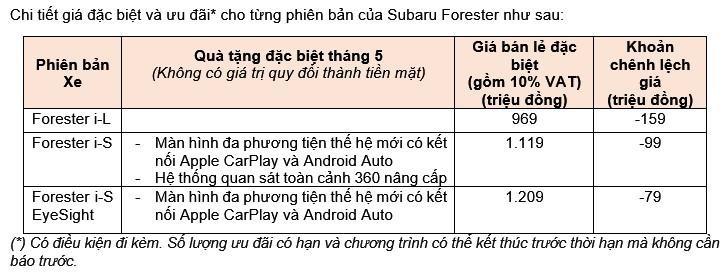 """Subaru công bố chương trình """"Ưu đãi Chào Hè"""" cho khách hàng mới và đang sử dụng xe ảnh 1"""