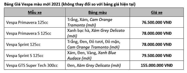 Piaggio Việt Nam giới thiệu bộ sưu tập Vespa màu mới 2021, giá không đổi ảnh 1