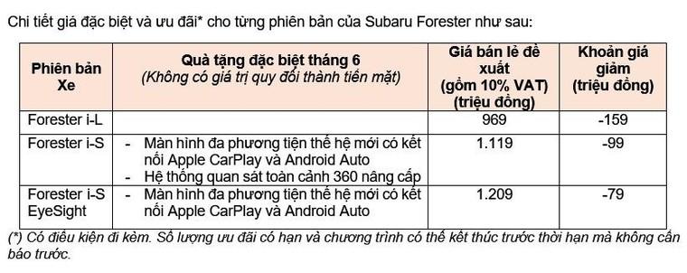 Subaru giới thiệu chương trình ưu đãi tháng 6 ảnh 1