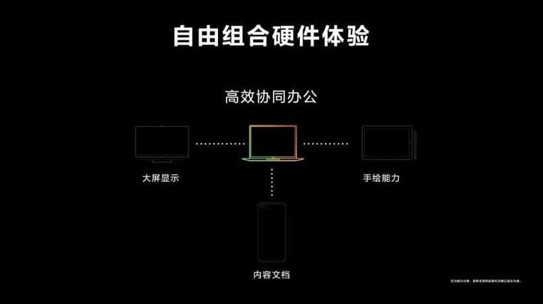 """Huawei chính thức phát hành HarmoryOS 2.0, """"One as All, All as One"""" ảnh 3"""
