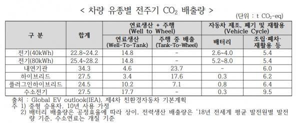 Hiệp hội ô tô Hàn Quốc kêu gọi chính phủ cần phải ưu đãi thuế đối với xe hybrid ảnh 1