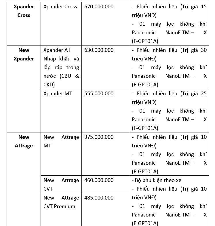 Mitsubishi motors Việt Nam triển khai chương trình ưu đãi tháng 6/2021 ảnh 13