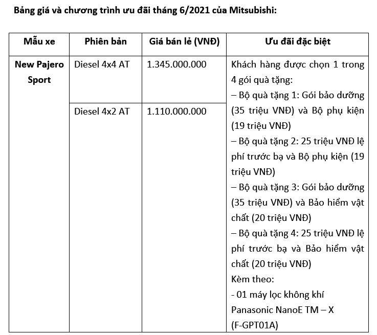 Mitsubishi motors Việt Nam triển khai chương trình ưu đãi tháng 6/2021 ảnh 12