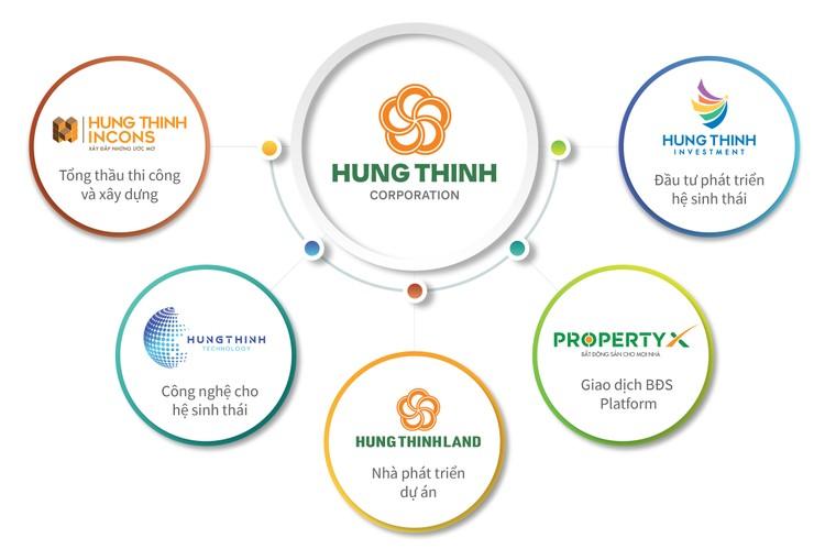 Hưng Thịnh Land công bố thông tin tài chính tóm tắt: Tăng trưởng mạnh về quy mô ảnh 2