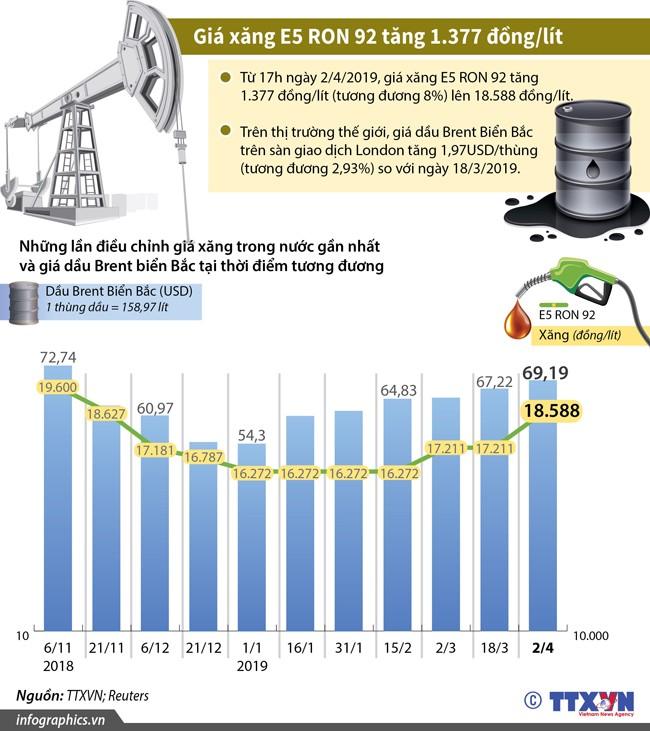 Điều hành giá xăng dầu thế nào để mỗi lần tăng không gây 'sốc'? ảnh 1