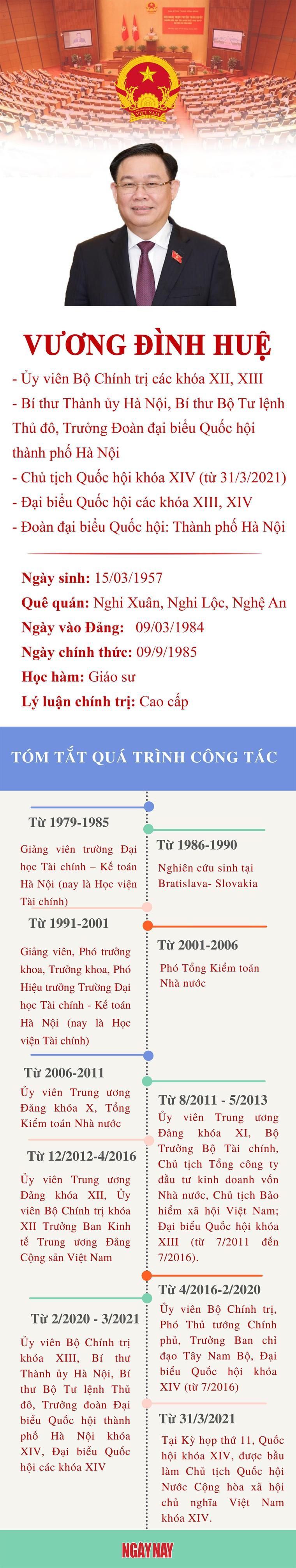 [Infographic] Tiểu sử Chủ tịch Quốc hội Vương Đình Huệ ảnh 1