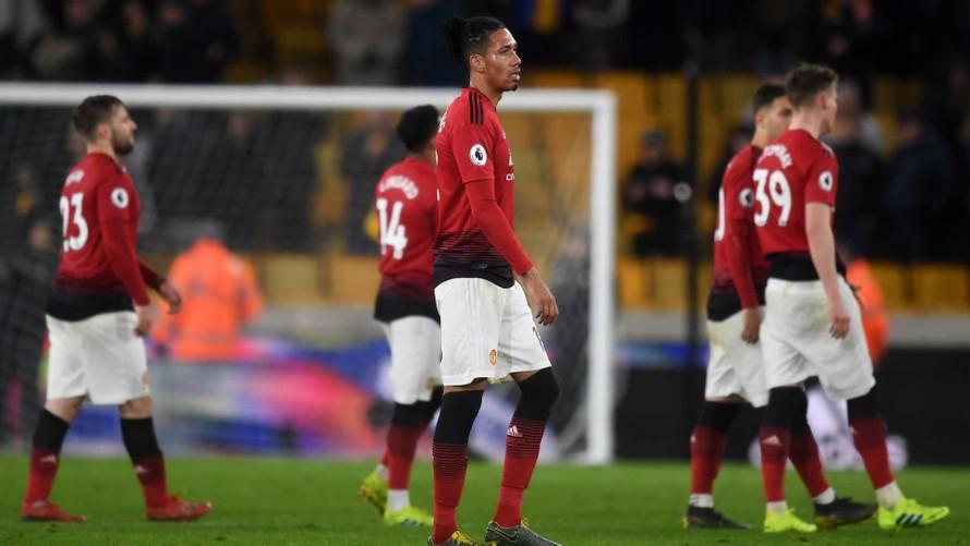 Bất ngờ trước dự đoán cơ hội vô địch của M.U tại Cup C1
