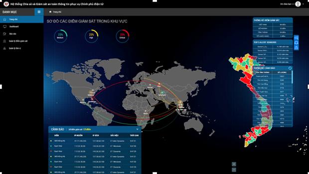 Hệ thống Chia sẻ và Giám sát an toàn thông tin phục vụ Chính phủ điện tử. (Ảnh chụp màn hình)