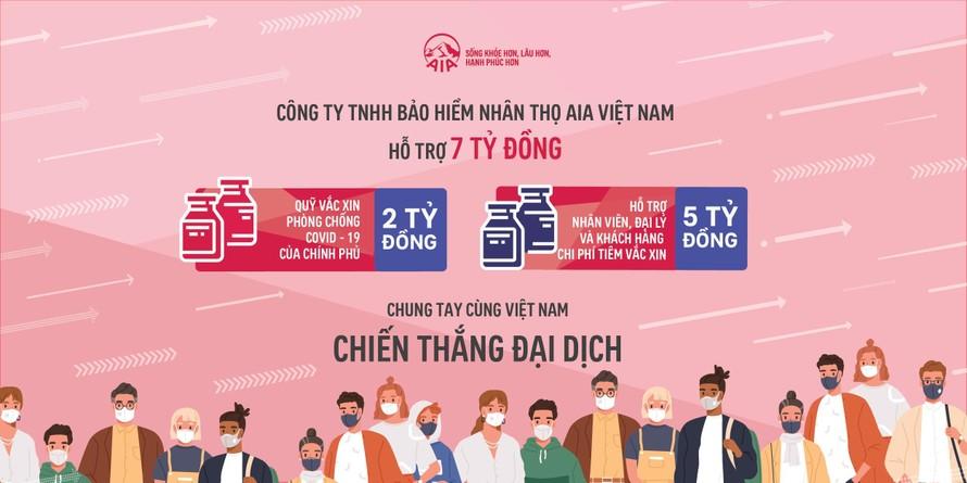 AIA Việt Nam đóng góp 7 tỷ đồng mua vaccine ngừa Covid-19