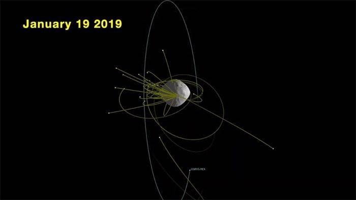 Hiện tượng phun đá thường xảy ra trong khoảng hai tiếng vào buổi chiều và tối trên tiểu hành tinh Bennu.