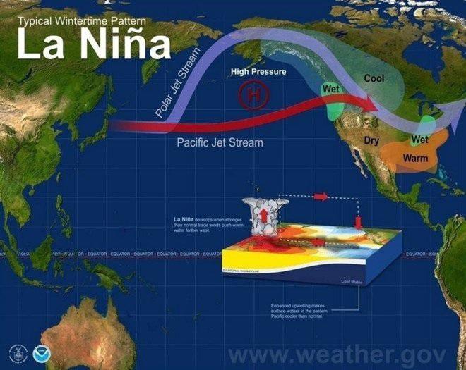Hiện tượng El Niña xảy ra trung bình từ 3 đến 5 năm một lần gây ảnh hưởng đến thời tiết toàn cầu.