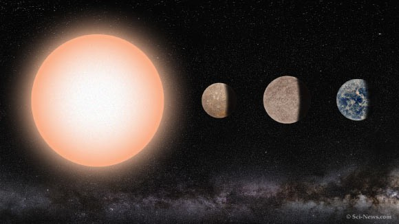 Trong 3 siêu trái đất vừa được phát hiện quanh sao lùn đỏ Gilese 1061, có một hành tinh có thể ở được - Ảnh đồ họa từ Sci-News