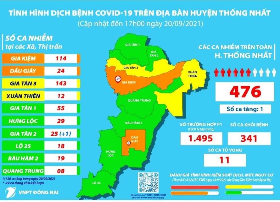 Bản đồ dịch bệnh tại huyện Thống Nhất