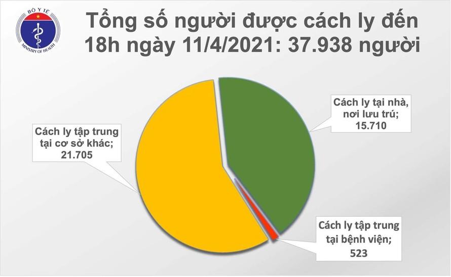 Xuất hiện 1 ca COVID-19 mới tại Kiên Giang