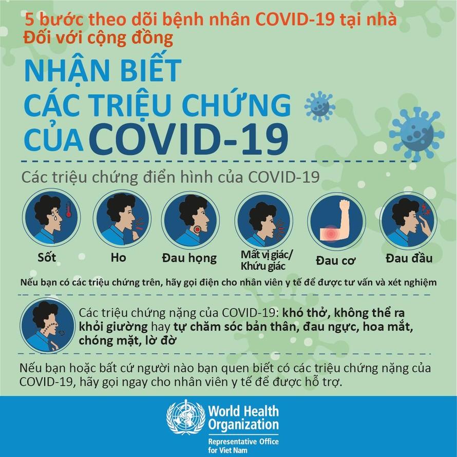 Infographic của WHO tại Việt Nam khuyến cáo '5 bước theo dõi bệnh nhân COVID-19 tại nhà'