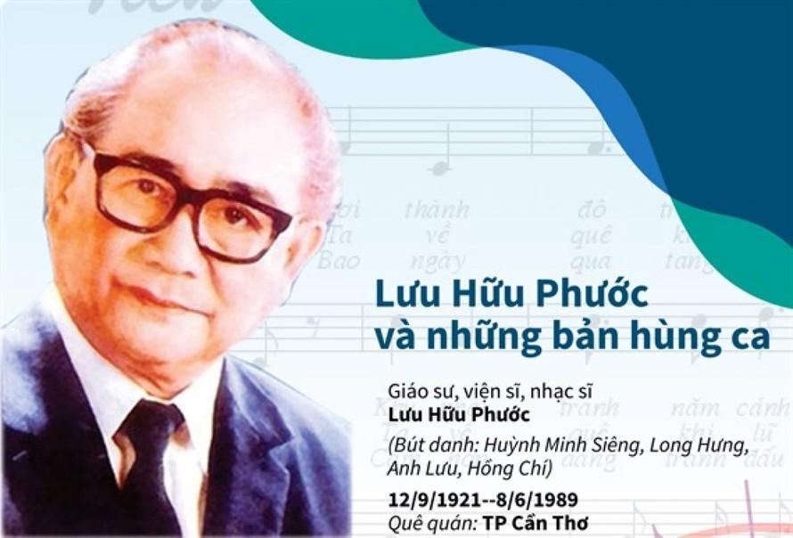 Phát hành bộ tem kỷ niệm 100 năm sinh nhạc sỹ Lưu Hữu Phước
